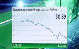 Крепкий рубль дает ЦБ пространство для маневра