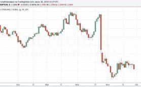 Банк Англии снизит ставку. Фунт ускоряет падение