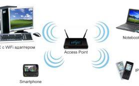 Управление доступом к среде передачи
